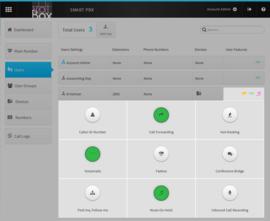 PBX Operator User configuratie
